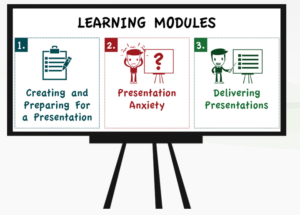 the learning module buttons in the Essential Study Skills guide