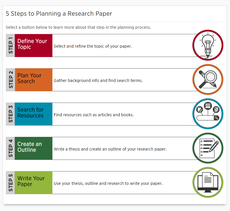 Create A Research Paper
