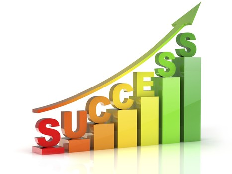 Image result for student success