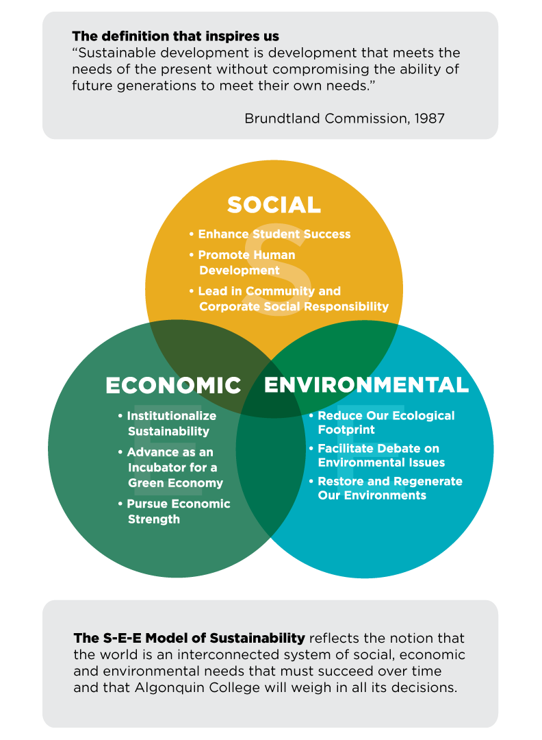 our framework | sustainability